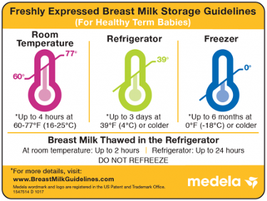Breast milk storage guidelines infographic