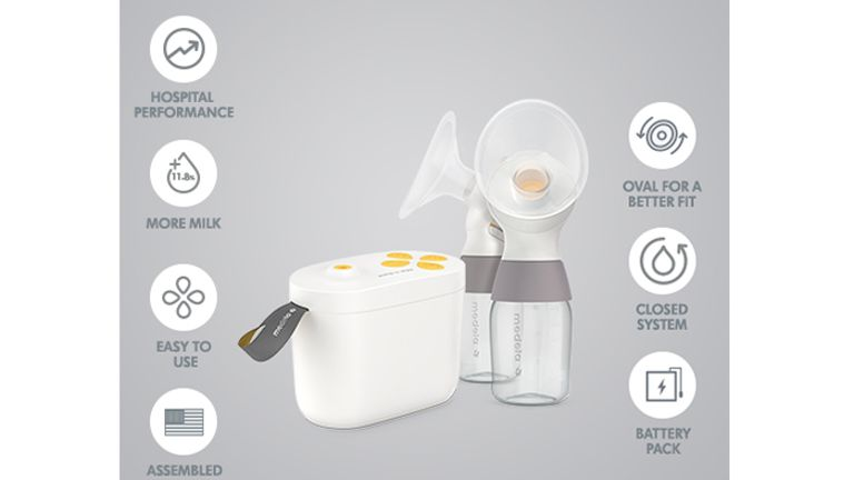 Pump In Style Maxflow Breast Pump Features