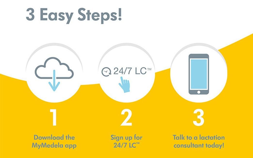 24/7 LC 3 Easy Steps